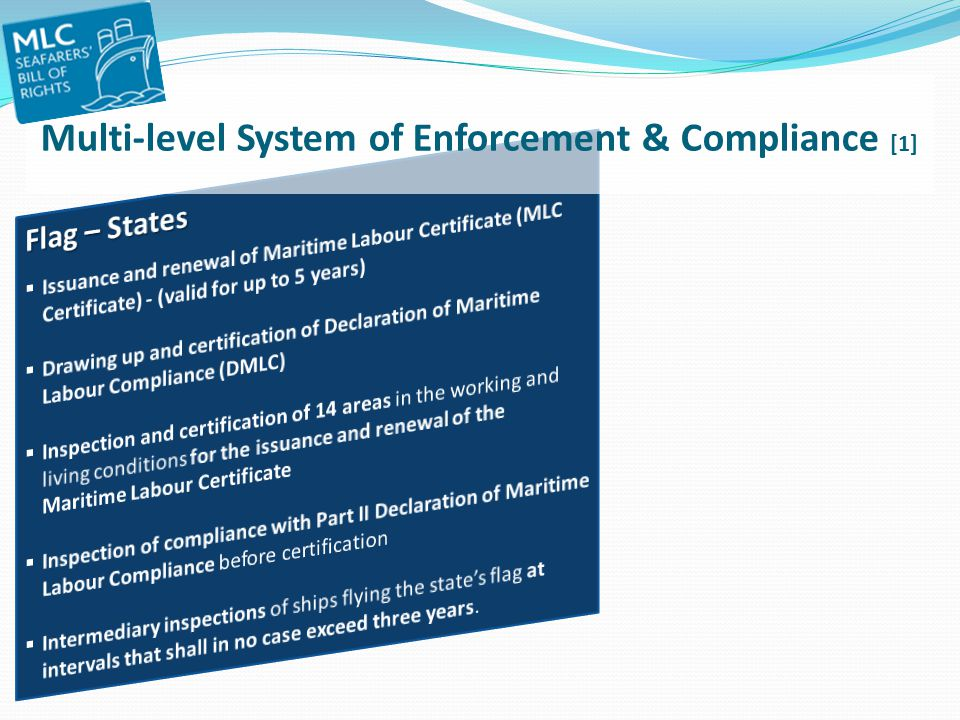 Multi-level System of Enforcement & Compliance [1]